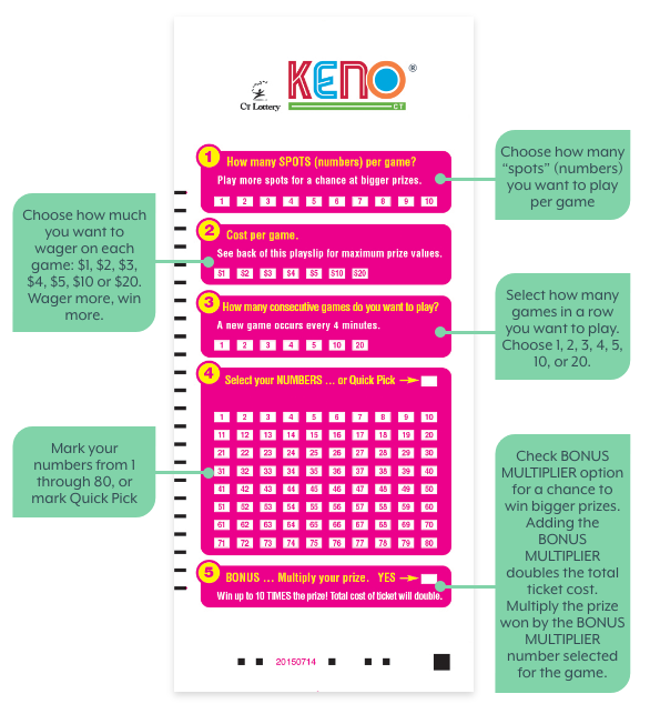 Ct Lottery Official Web Site Keno How To Play